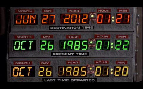Back to the Future Release Date